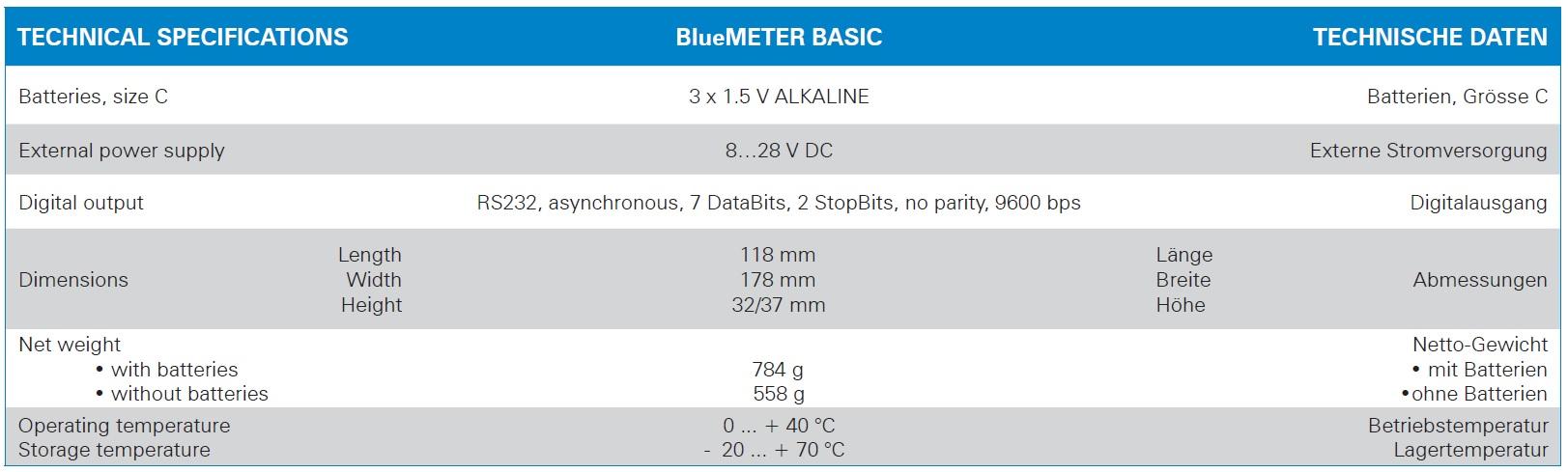 specifikace BlueMETER