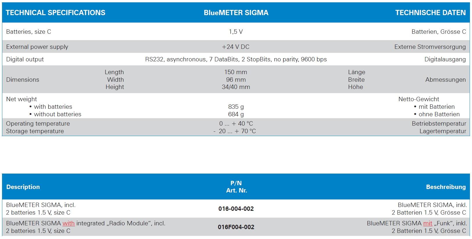 specifikace Bluemeter SIGMA