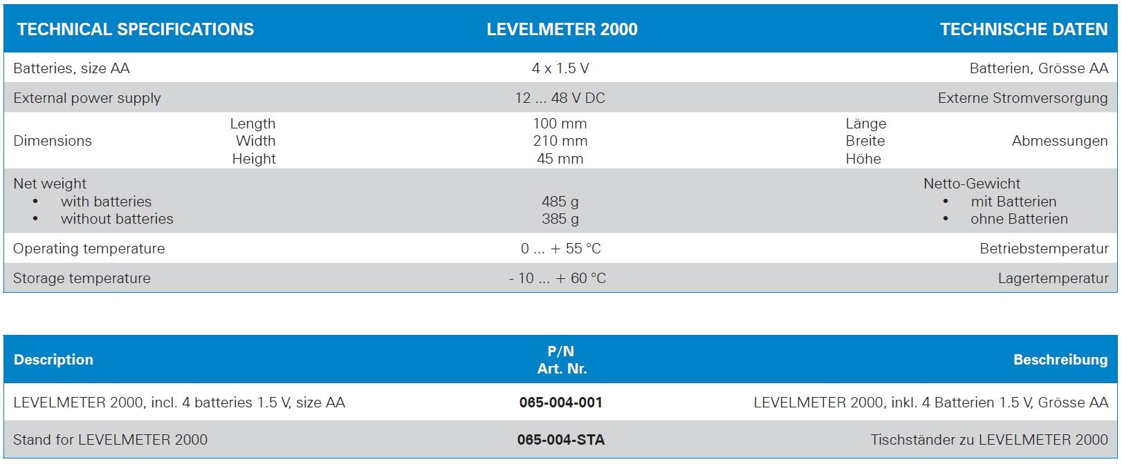 specifikace Levelmeter 2000