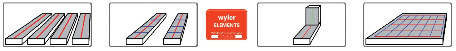 wyler elements obr