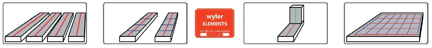 wyler elements obr